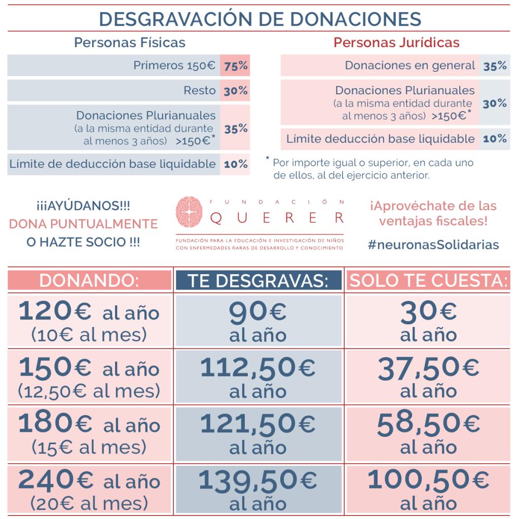 Desgravacion-completoRRSS